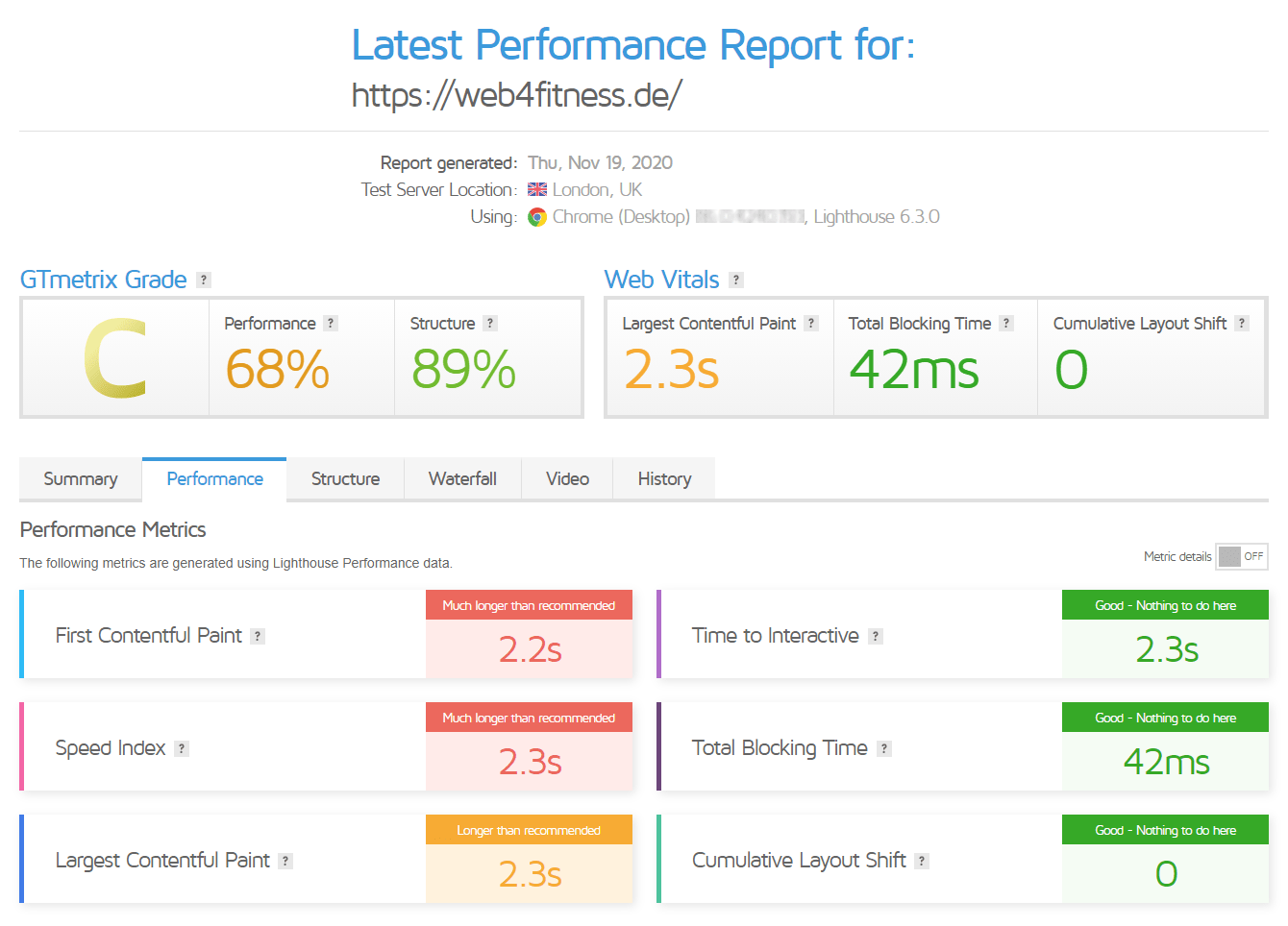 Pagespeed Optimierung | Web4Fitness